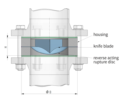 Technical drawing rupture disc / bursting disc UKB LS